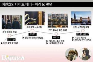 Inilah Rincian Kencan Lee Min Ho dan Miss A Suzy yang Dirilis Media Dispatch