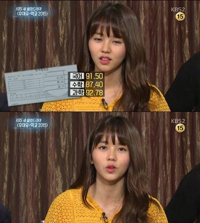 Nilai Rapor Sekolah Aktris Kim So Hyun